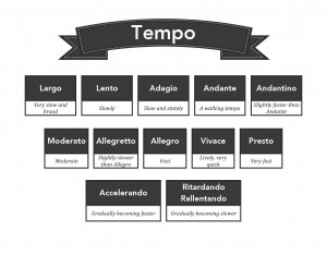 Tempo Reference Sheet